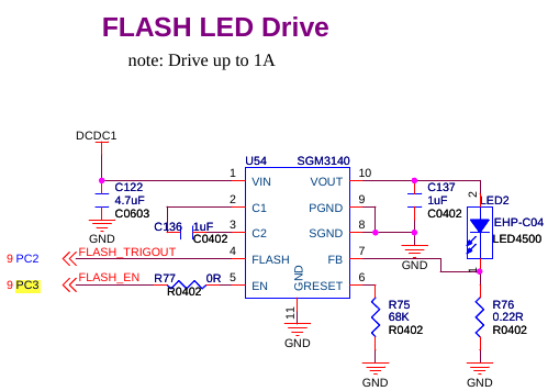 Pinephone-1.1-flash-schematic.png