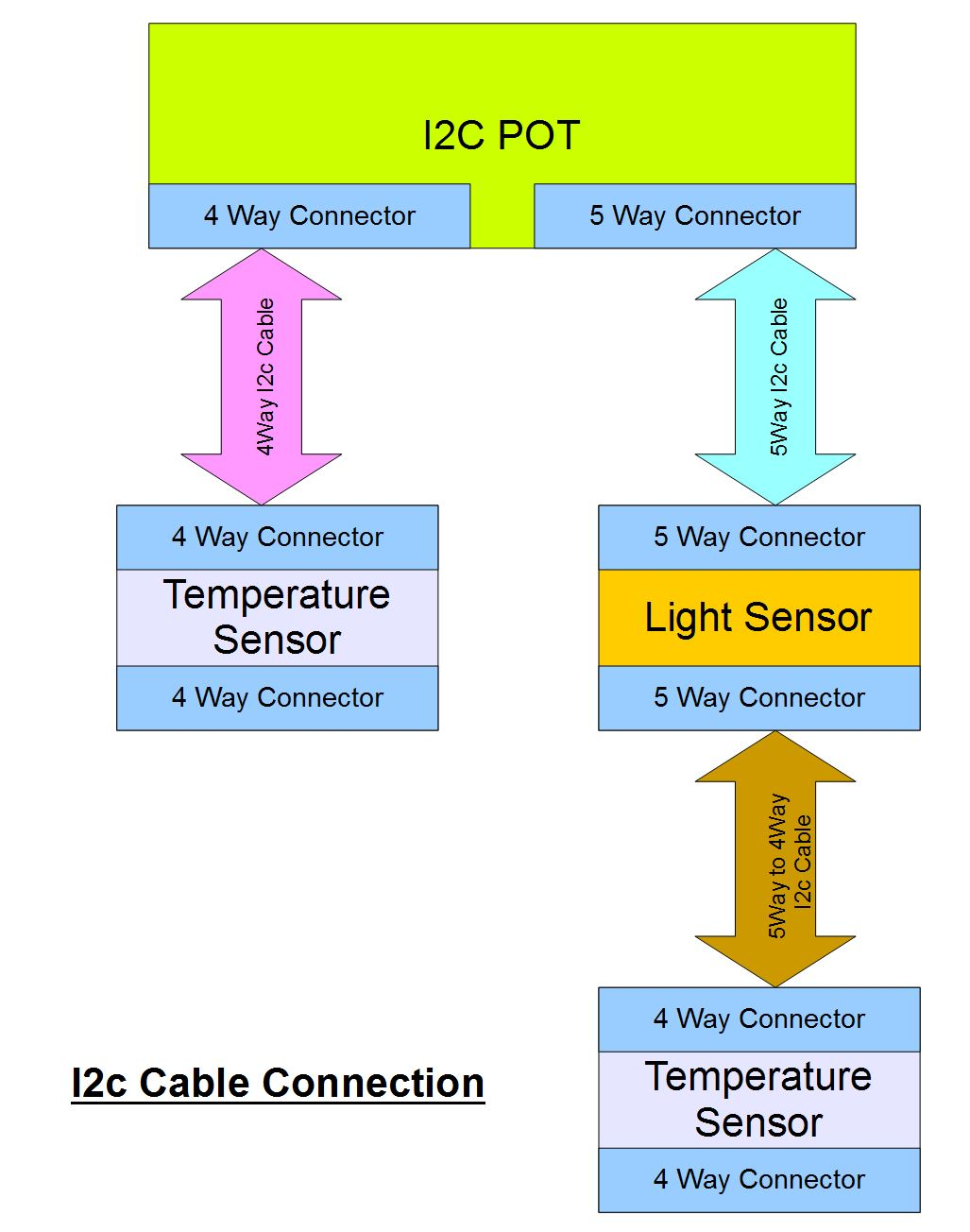 I2c Cable Connection.JPG